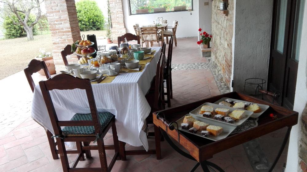 La colazione di LA FORESTERIA